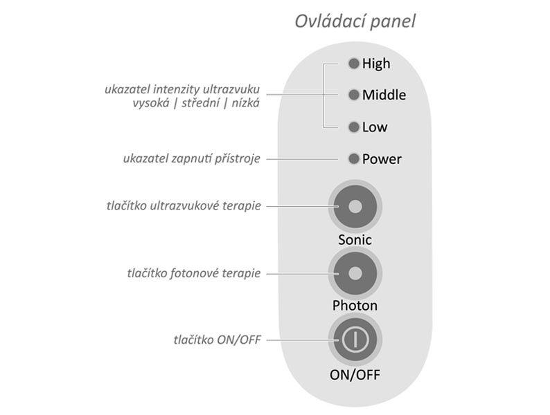 Ultrazvukový přístroj s fotonovou terapií BR-1050