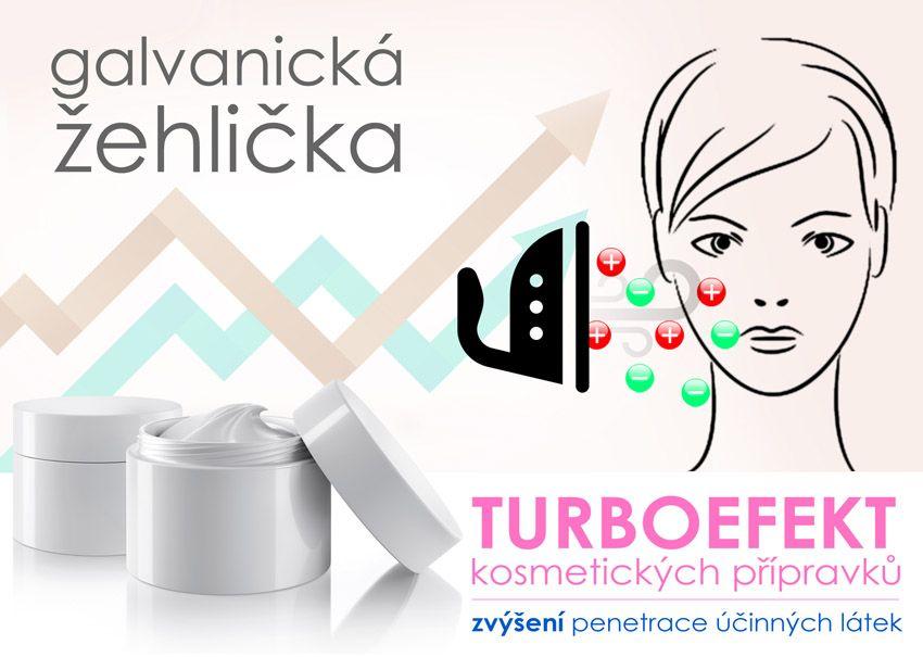 Chtěli byste vytěžit ze své kosmetiky maximum? Pomocí galvanické žehličky žádný problém!
