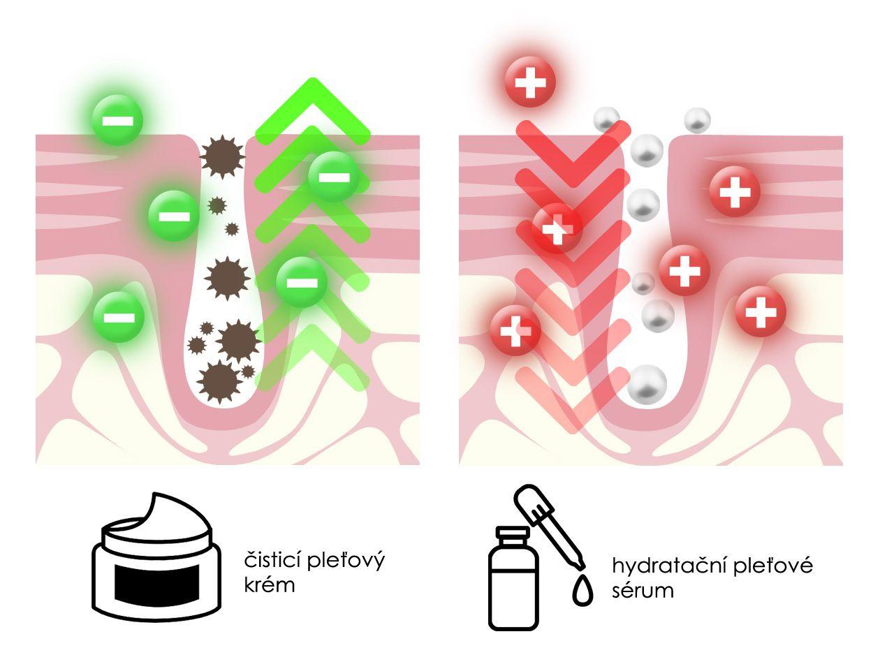 BeautyRelax Peel&lift Smart